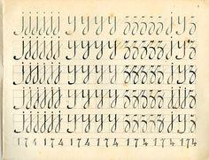 Metodo Teorico Pratico di Scrittura Rotonda - Prof. Giovanni Tonso (1899)