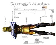 timeline of the book of daniel | ... the book of Daniel is a testament to the authenticity of God's Word