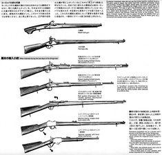 Western style firearms used in Edo period / Meiji period Japan.