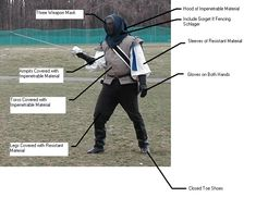 A guide to rapier armor - legality, fabric, style, and patterns