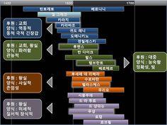 나라별 바로크 미술의 특징