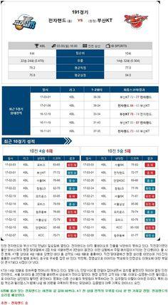 [농구]★토정비결★3월 5일 전자랜드 vs 부산KT