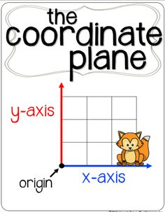 Use these two anchor charts to help your students remember basic vocabulary and concepts about coordinate graphing.Check out the full 14 page resource:Intro to Coordinate Graphing Fun Math, Math Activities, Math Help, Math Games, Fifth Grade Math, Fourth Grade, Second Grade, Line Graphs, Homeschool Math