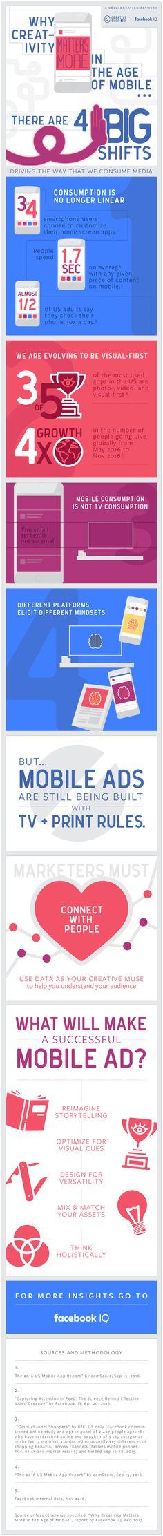 Facebook Marketing, Online Marketing, Infographic, Wordpress, Social Media, Ads, Creative, How To Make, Infographics