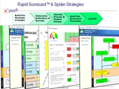 Free  Balanced Scorecard Examples And Templates  Template And