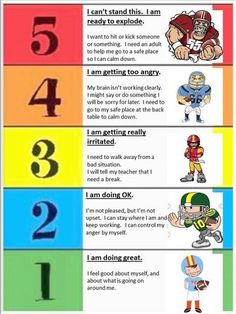 The Incredible 5 Point Scale Increase Self Regulation Lessen Outbursts