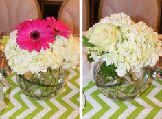 Simple White Hydrangea Centerpiece minus the pink daisy