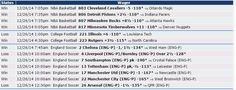 Si quieres saber cómo nos fue el 26/12 con Zcode mira estas apuestas, realizadas con las predicciones del sistema. Ingresa y comienza a ganar www.newsystem.me/... #Pronosticosdeportivos #prediccionesdeportivas #deportes #apuestas #loteria #Sportbooks #gambling #College #NHL #Soccer #NFL #Europe #Futbol #NAACF #NBA #apuestas #futbol #tipster #tips #free #Sports #deportivas #tenis #picks #betting #pronosticos #dinero #ganar #bets #football #baloncesto #apuestasdeportivas #NFL #college #horses