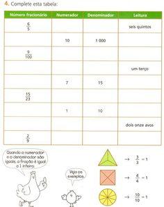 .  Números naturais - Números inteiros  Geometria - Quadriláteros  Números fracionários  Conceito de fração - Termos de uma fração  Geometri...
