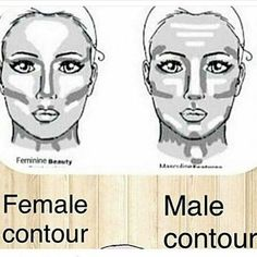 Dear awesome trans peeps: If you want to look more masculine/feminine here's how to do it!
