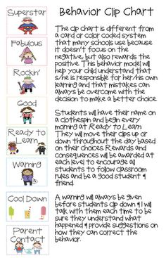 Little Miss Glamour Goes To Kindergarten: clip chart {updated} Classroom Behavior System, Kindergarten Behavior, Classroom Discipline, Student Behavior, Classroom Management, Behavior Management, Stoplight Behavior, Behavior Plans, Class Management