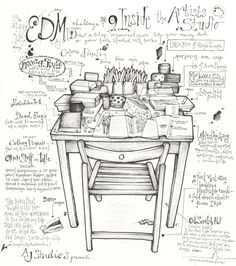 the artist's desk - this is literally what my desk looks like. http://ofbeautyandlove.co.za/2014/06/burn-out-alert…void-manage-it.html