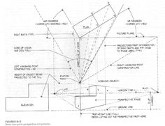 Perspective drawing - Picture plane - Wikipedia, the free encyclopedia