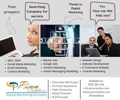 Digital Marketing Business, App Marketing, Digital Marketing Strategy, Content Marketing, Social Media Marketing, Instant Messaging, Reputation Management, Google Ads, Competitor Analysis