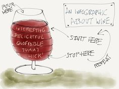 an infographic about wine