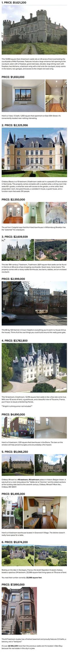 6 Castles That Cost Less Than An Apartment In NYC