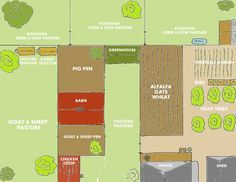 4 Backyard Farms for Self-Sufficiency. I like this plan, I have more land to work with so I could expand each area or keep some in woods for heating.