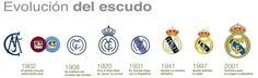 real madrid Uefa Super Cup, European Cup, Professional Football, Uefa Champions League, Spain, Soccer, Club, Football Things, Milan