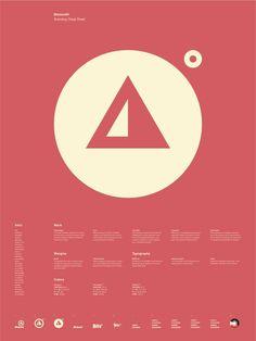 Universal Branding System Poster