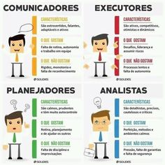 Professional Development, Self Development, Personal Development, Social Marketing, Business Marketing, Digital Marketing, Business Management, Business Planning, Coaching Personal