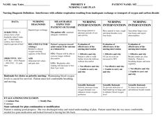 Blank Nursing Care Plan Templates  Google Search  Nursing