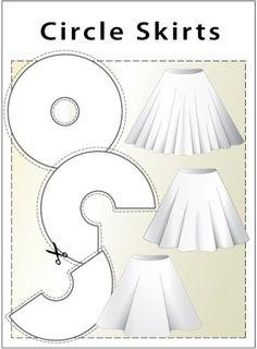 Circle Skirt Construction. Four Basic Types.