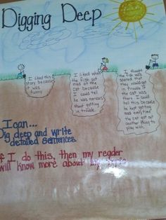 Anchor chart for writing by ammieiscool
