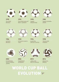 La evolución de la pasión. ¡Mira todos los balones de Copas del Mundo desde el 1970!