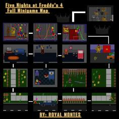Five Nights at Freddy's 4: Full Minigame Map #RedditGaming #fnaf #4 #FiveNightsatFreddys4 #Scottgames #steam