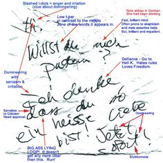 List of synonyms and antonyms of the word handwriting analysis of from heart attack and alzheimers to schizophrenia what your altavistaventures Image collections