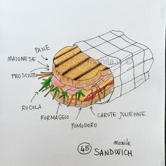 Monila handmade,i ghirigori di monila,illustrazione,illustration,food,sandwich