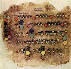 Ancient Egyptian music notation From a set of 6 parchments described by German musicologist Hans Hickmann in his 1956 book Musicologie Pharaonique as dating from the to centuries C. Colors are presumed to indicate pitch and size to indicate duration.