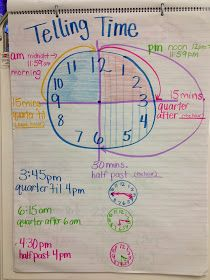 How To Produce Elementary School Much More Enjoyment 3 Teacher Chicks: Elapsed Time Freebies Fourth Grade Math, Second Grade Math, Grade 2, Math Charts, Math Anchor Charts, Teaching Time, Teaching Math, Teaching Ideas, Kindergarten Learning