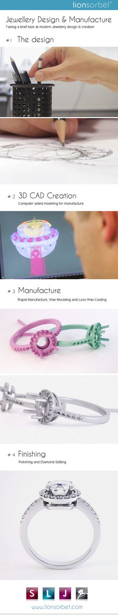 A brief look at Jewellery design for manufacture from Sketch to Final Design #3dPrintedJewelry