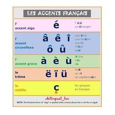 Learn French Videos Colors French Videos For Kids Spanish Free French Lessons, French Language Lessons, French Language Learning, German Language, Spanish Lessons, Japanese Language, Spanish Language, French Flashcards, French Worksheets