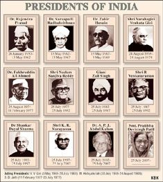 What should be an ideal political system for India considering the population at large? Does a democratic format serve the purpose? General Knowledge Book, Gernal Knowledge, Knowledge Quotes, All President Of India, Freedom Fighters Of India, List Of Presidents, Economics Lessons, Indian Constitution, India Facts