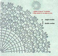 a piece of life: Scheme de crosetat - Crochet charts