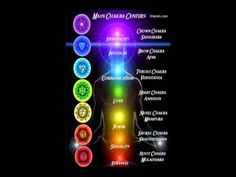 Reiki Full Body Healing for 26 points along with Reiki Pray & the Five Reiki Principles. along with healing music Om & 3 minute alert bell sound. Reiki Meditation, Meditation Music, Guided Meditation, Meditation Sounds, Chakras Reiki, Les Chakras, Namaste, Chakra System, Music Heals
