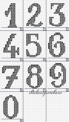 Cross stitch pattern for numerals.