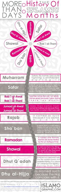 Love the info :)