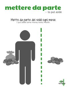 n.007 PARTE mettere da parte - to put aside from ITALIAN: The most-used nouns series on Via Optimae, www.viaoptimae.com
