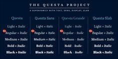 Check out the Questa Complete font at Fontspring. The inclusion of small caps, four sets of figures, ligatures and  extended language support makes Questa a real workhorse.