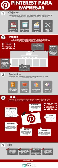Infografía: Pinterest para empresas vía @EnredoosSM #infografia #pinterest #marketing