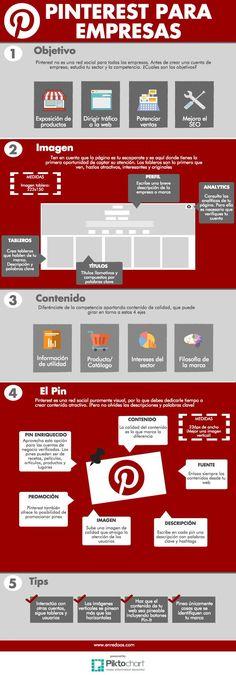 Pinterest para empresas. #infografia #pinterest #marketing