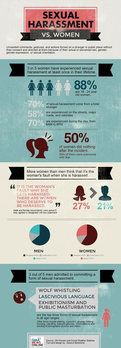 The numbers are alarming: Sexual harassment vs women in PHL Gma New, Just Let It Go, Labor Law, Quezon City, New Law, News Online, Infographic, Gender, Learning