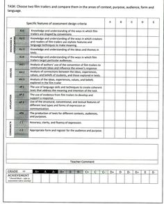fun critical thinking activities for nursing students   Buy an