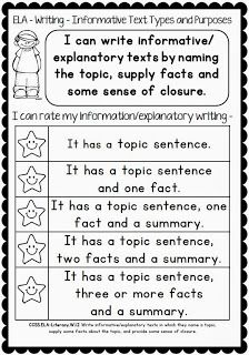 Common Core Star Rubircs and Differentiated Checklists for grade one >>> color version for the whole class and small groups and this black and white version for student evaluations. Place in book with work sample. Great for reporting and parent comms. Kindergarten Writing, Teaching Writing, Writing Activities, Teaching Ideas, Kindergarten Assessment, Teaching Time, Expository Writing, Informational Writing, Informative Writing