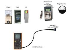 EMF Measurement Meters for Paranormal Investigation graphic