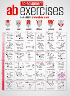 Vital ab workouts exercises and information to think about today, abdominal exercise pin reference 3209053550 . Lower Ab Workouts, Fit Board Workouts, Running Workouts, At Home Workouts, Soccer Workouts, Killer Ab Workouts, Sixpack Abs Workout, Abs Workout Routines, Abs Workout For Women