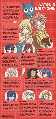 """Natsu's relationship chart from Monthly Fairy Tail Magazine volume 1 """" This… Fairy Tail Ships, Fairy Tail Funny, Fairy Tail Love, Fairy Tail Nalu, Jellal And Erza, Zeref, Gruvia, Natsu And Lucy, Me Anime"""